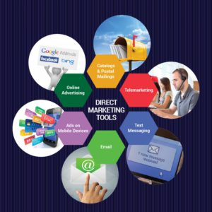 direct-marketing-techniques_536c6a5c81ce4_w1500